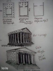 antik tapınak planları